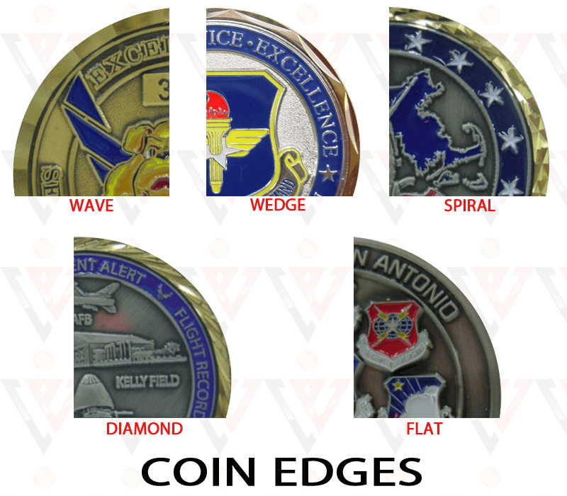 What are Challenge Coins? Watch a Video about Military Challenge Coins